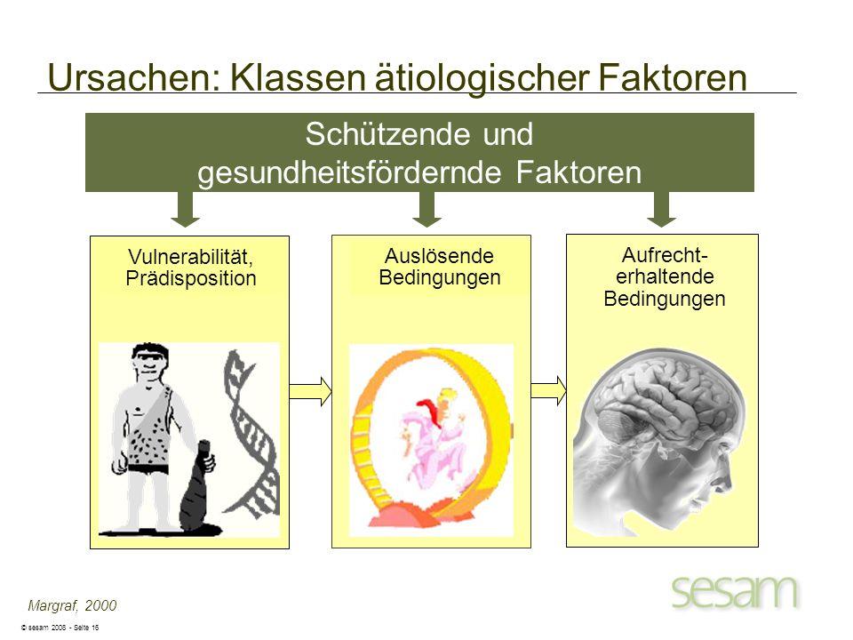 Ursachen: Klassen ätiologischer Faktoren