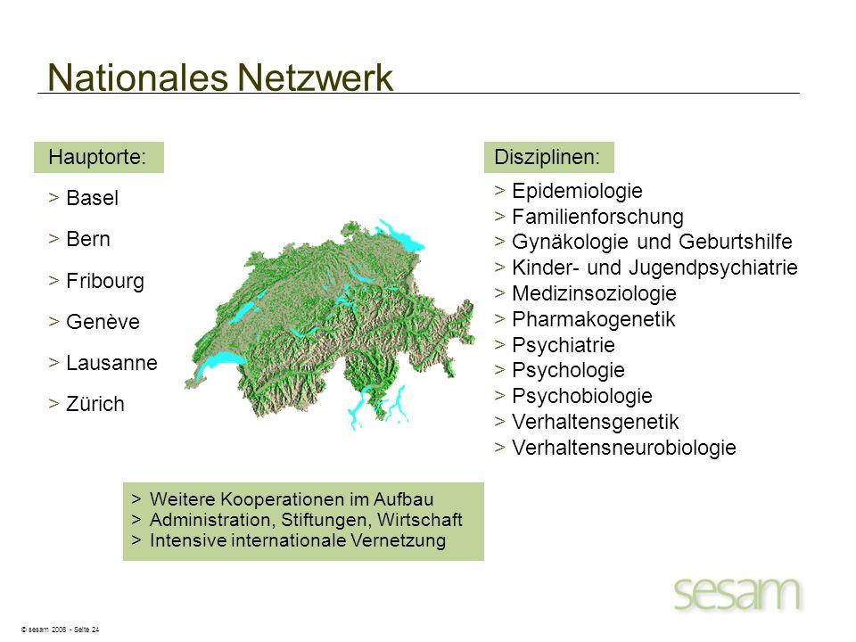 Nationales Netzwerk Hauptorte: Basel Bern Fribourg Genève Lausanne