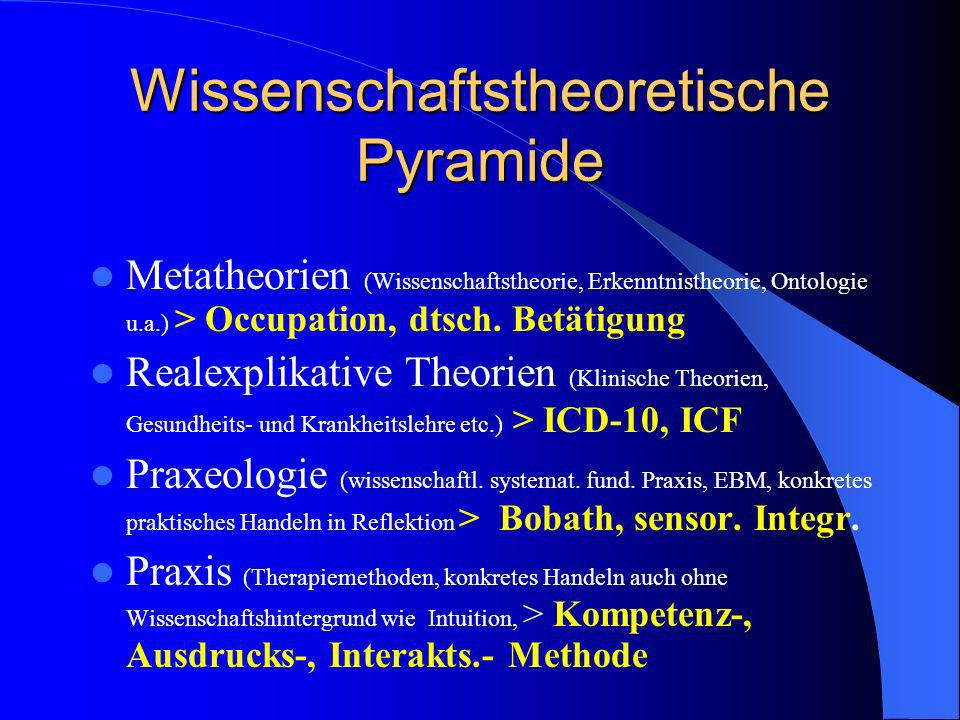 Wissenschaftstheoretische Pyramide