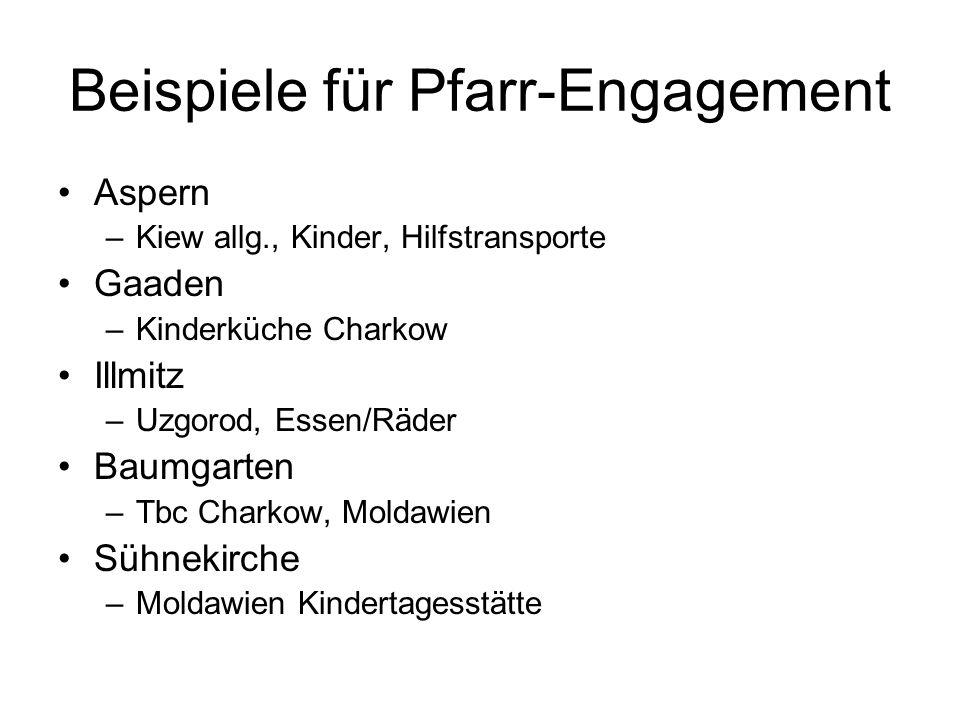 Beispiele für Pfarr-Engagement