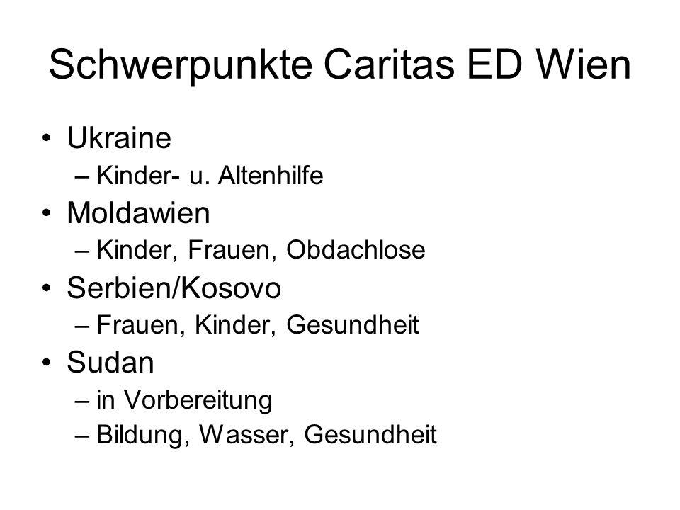 Schwerpunkte Caritas ED Wien