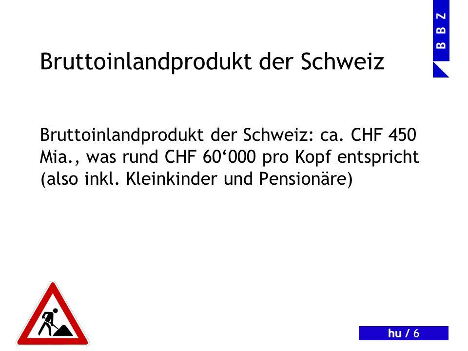 Bruttoinlandprodukt der Schweiz