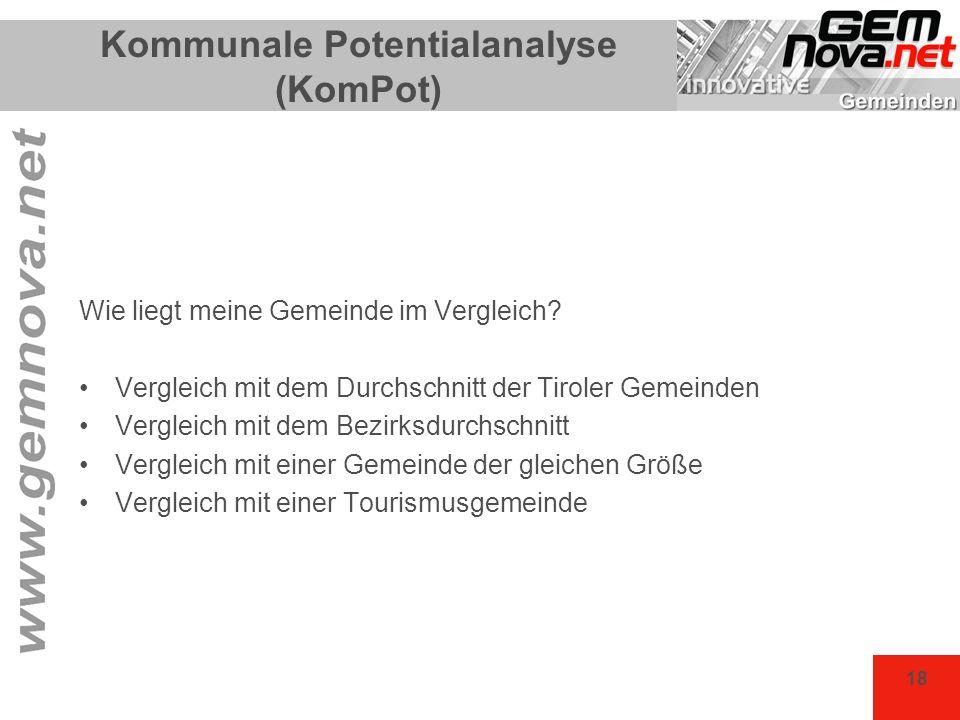 Kommunale Potentialanalyse (KomPot)