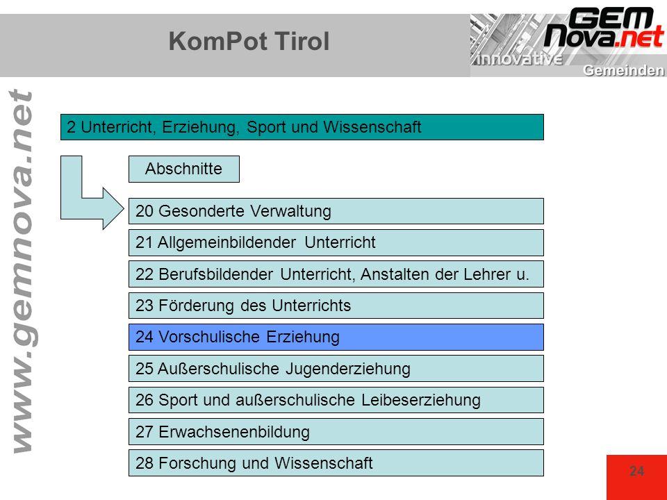 KomPot Tirol 2 Unterricht, Erziehung, Sport und Wissenschaft