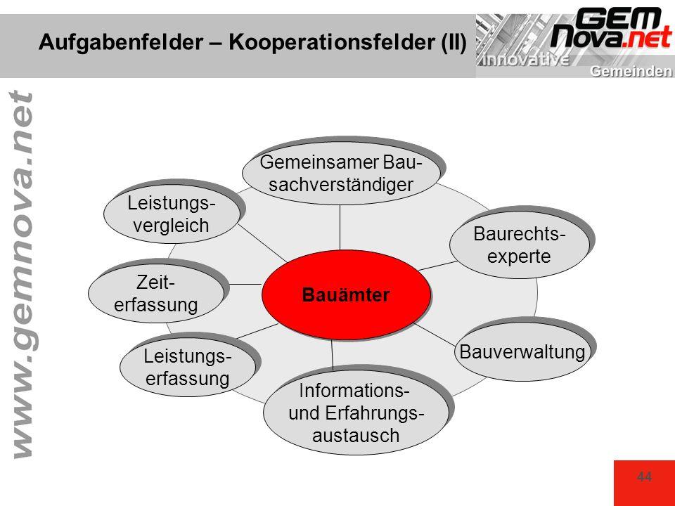 Aufgabenfelder – Kooperationsfelder (II)