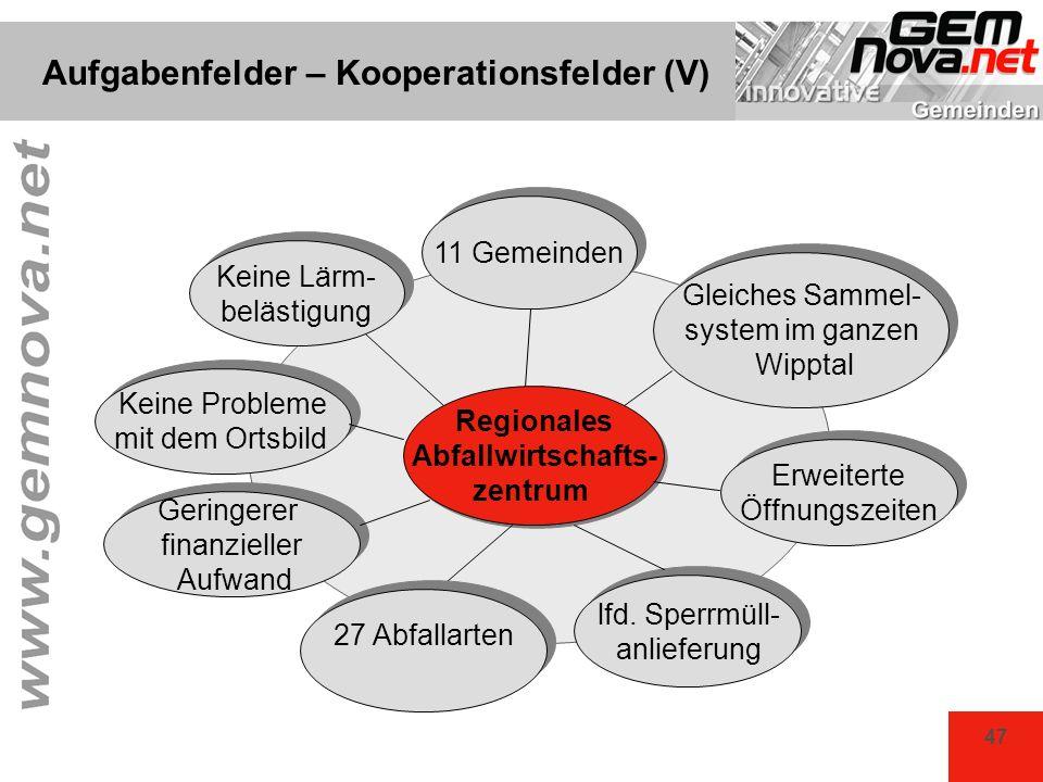 Aufgabenfelder – Kooperationsfelder (V)