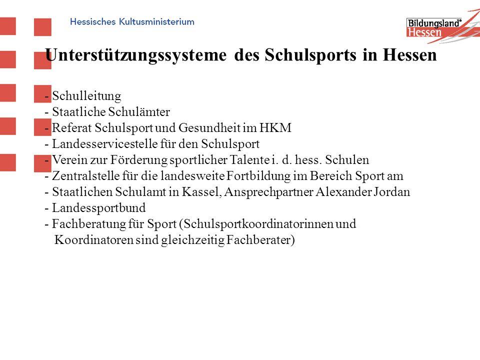 Unterstützungssysteme des Schulsports in Hessen
