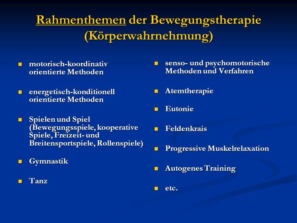 Rahmenthemen der Bewegungstherapie (Körperwahrnehmung)