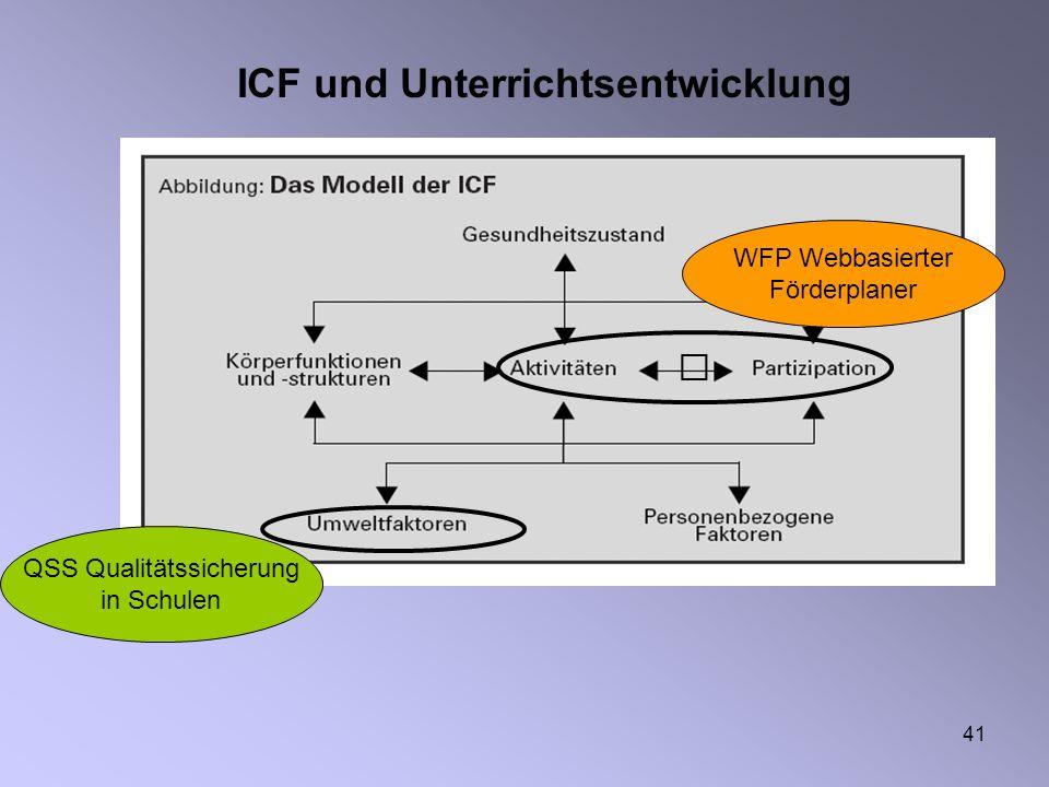ICF und Unterrichtsentwicklung