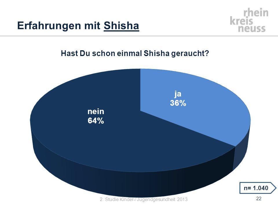 Erfahrungen mit Shisha