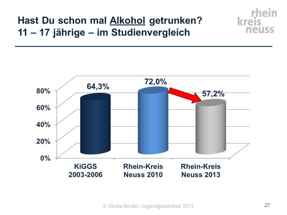 2. Studie Kinder-/ Jugendgesundheit 2013