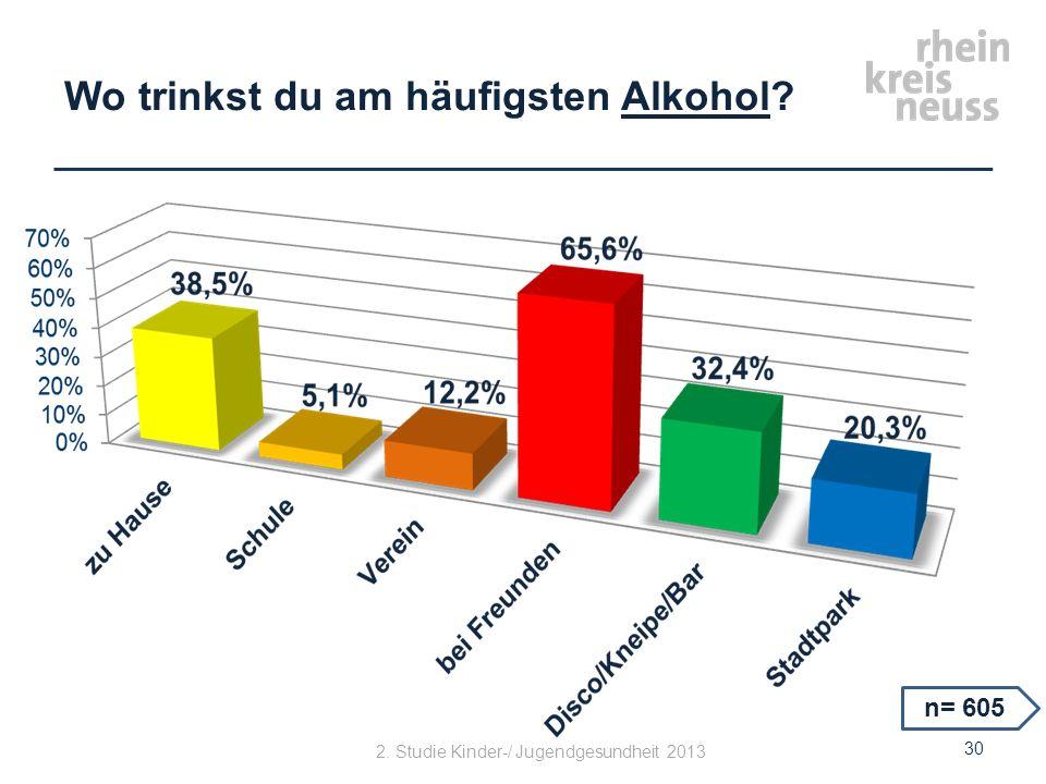Wo trinkst du am häufigsten Alkohol