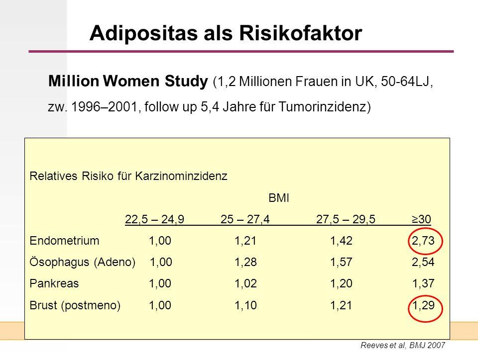 Adipositas : Erblich, hormonell bedingt oder selbstverschuldet