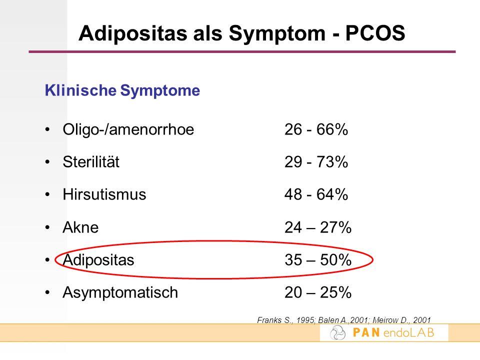 Adipositas als Symptom - PCOS