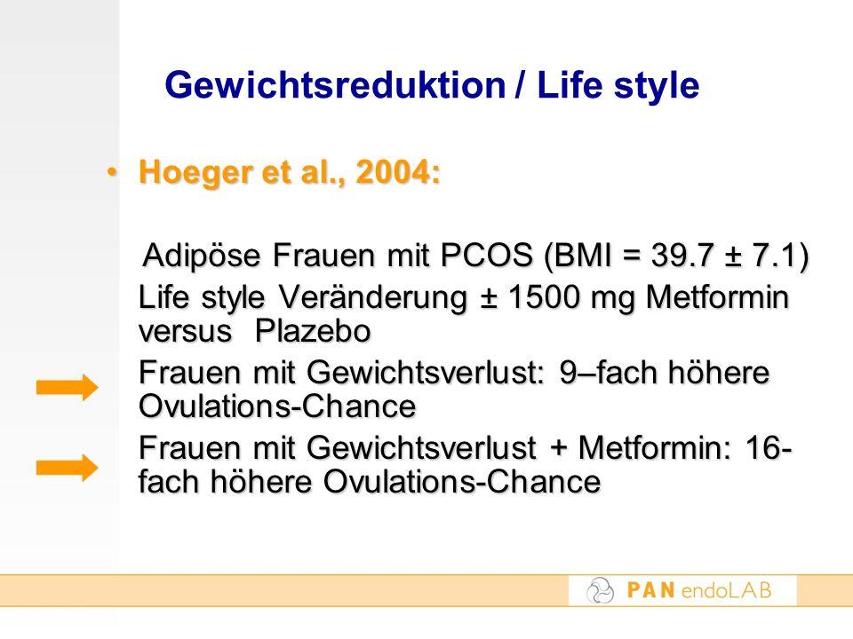 Gewichtsreduktion / Life style