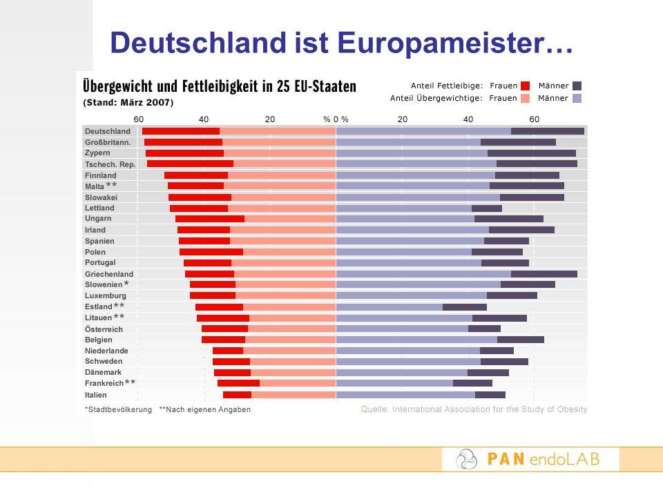 Deutschland ist Europameister…
