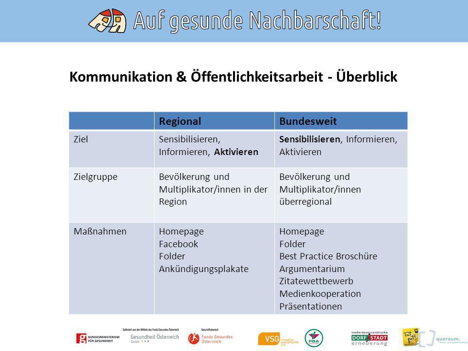 Kommunikation & Öffentlichkeitsarbeit - Überblick