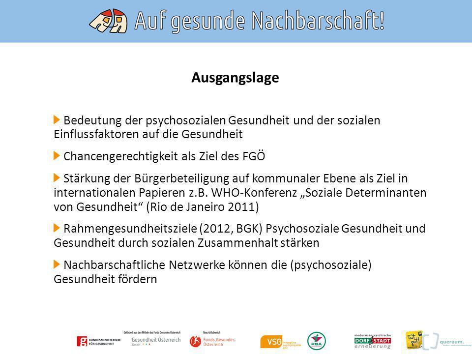 Ausgangslage Bedeutung der psychosozialen Gesundheit und der sozialen Einflussfaktoren auf die Gesundheit.