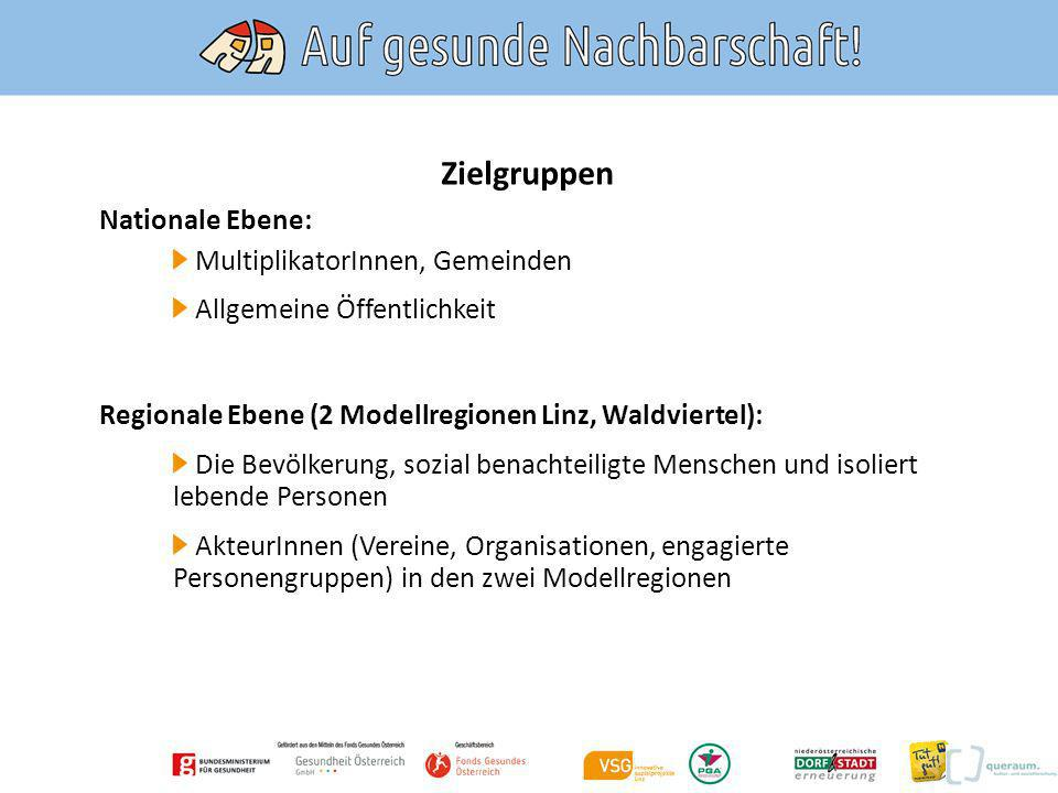 Zielgruppen Nationale Ebene: MultiplikatorInnen, Gemeinden