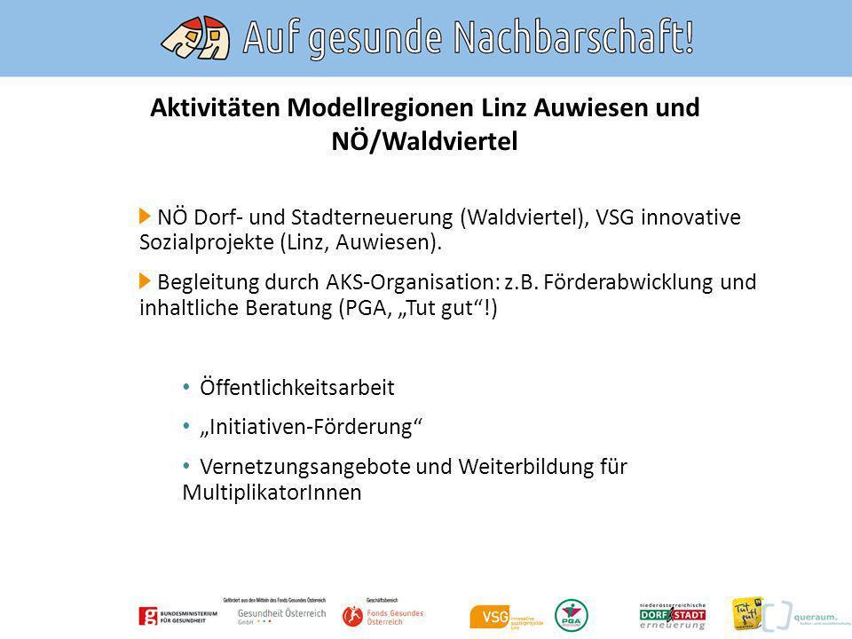 Aktivitäten Modellregionen Linz Auwiesen und NÖ/Waldviertel