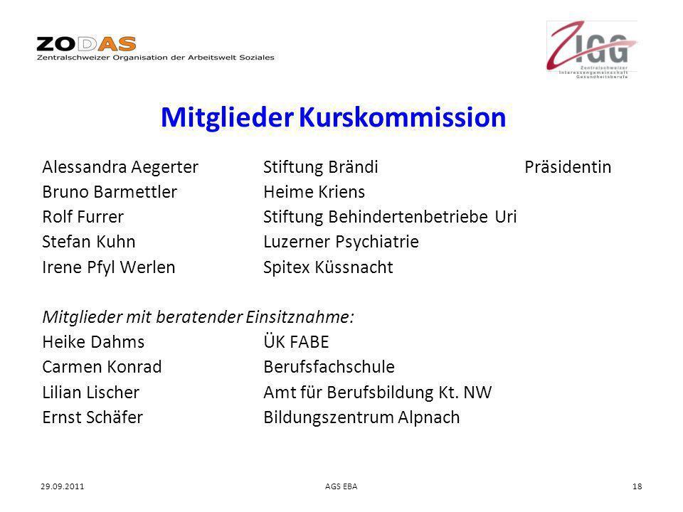 Mitglieder Kurskommission