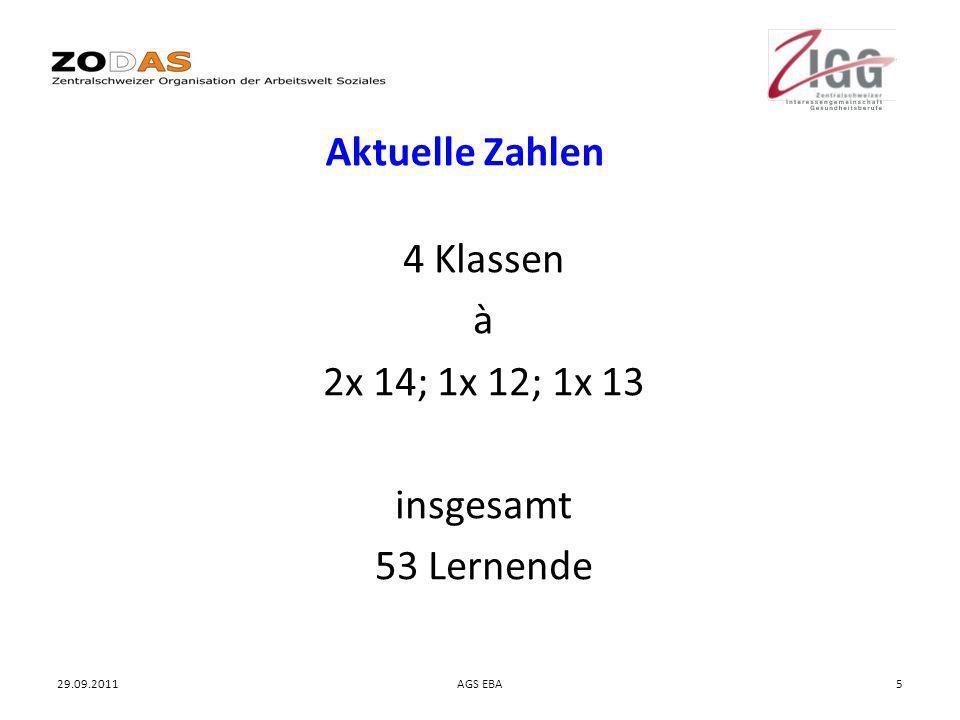 Aktuelle Zahlen 4 Klassen à 2x 14; 1x 12; 1x 13 insgesamt 53 Lernende