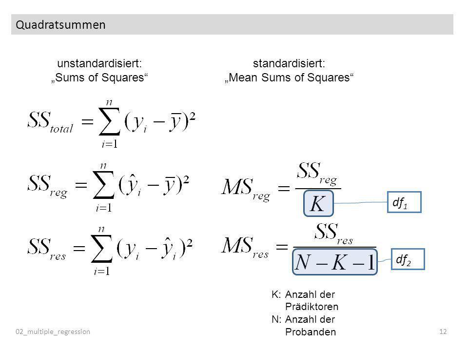 """Quadratsummen df1 df2 unstandardisiert: """"Sums of Squares"""