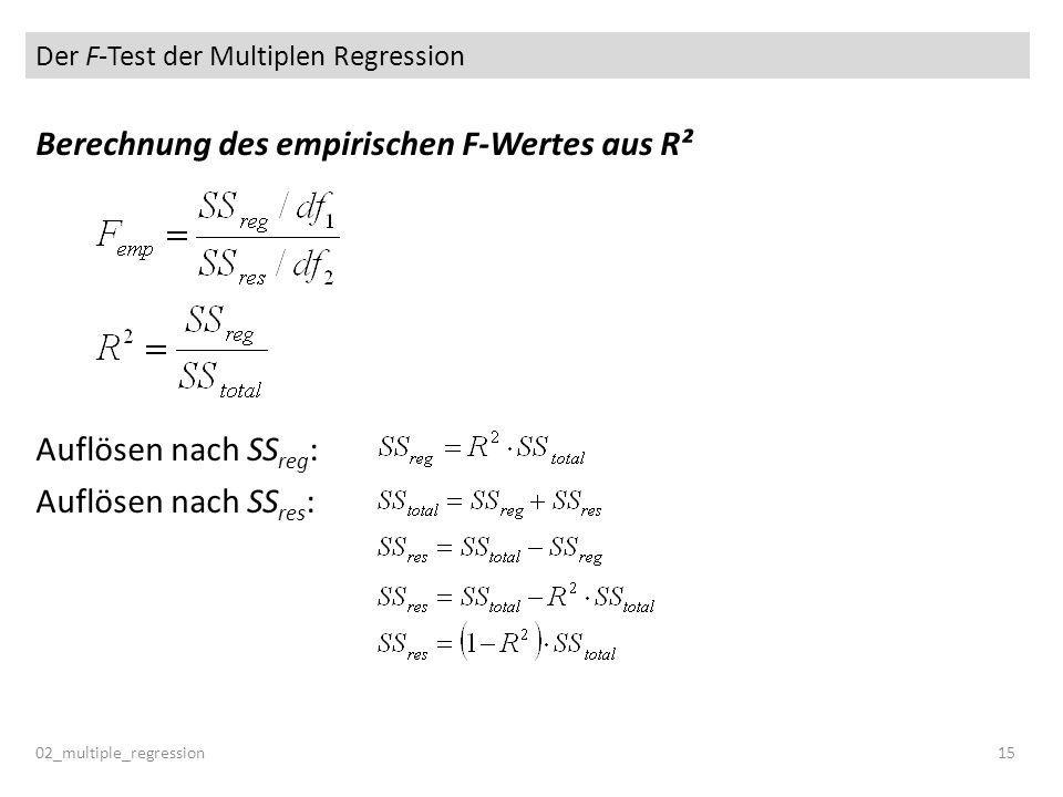 Der F-Test der Multiplen Regression