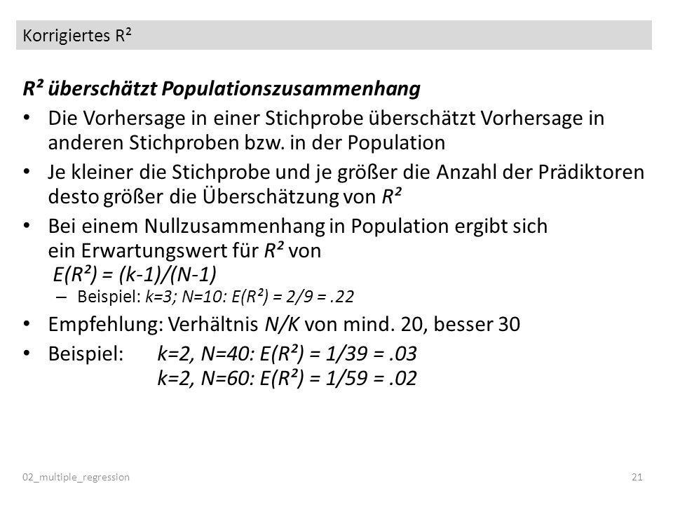 R² überschätzt Populationszusammenhang