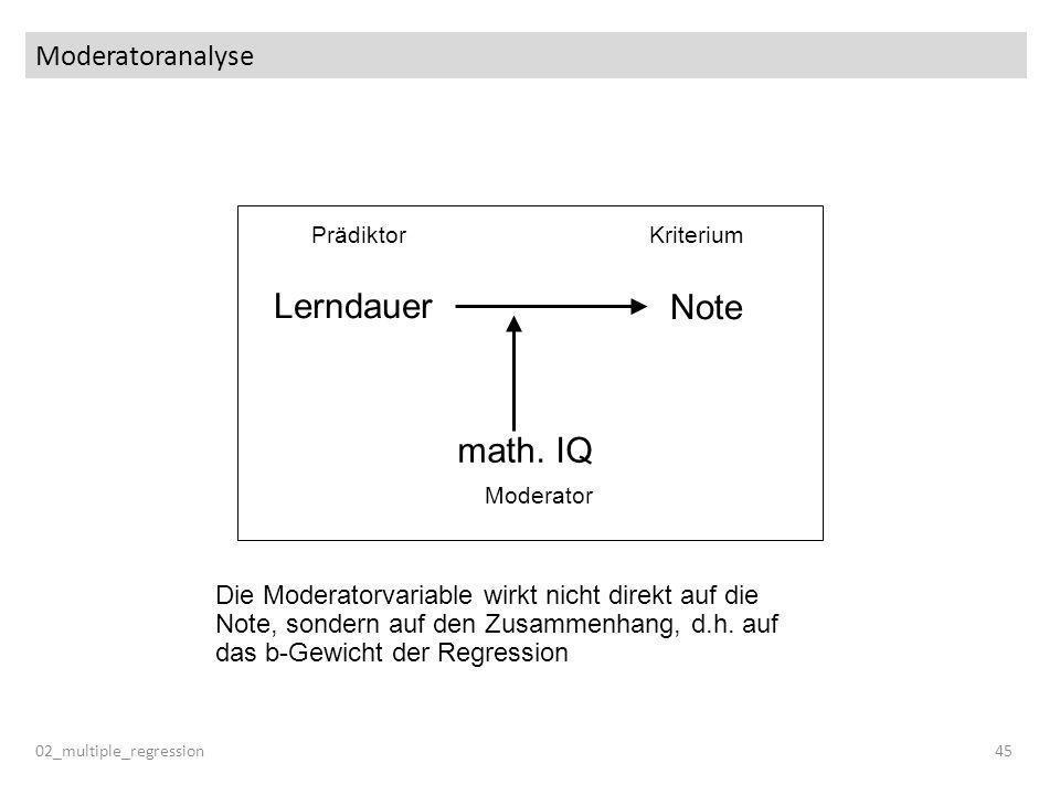 Lerndauer Note math. IQ Moderatoranalyse