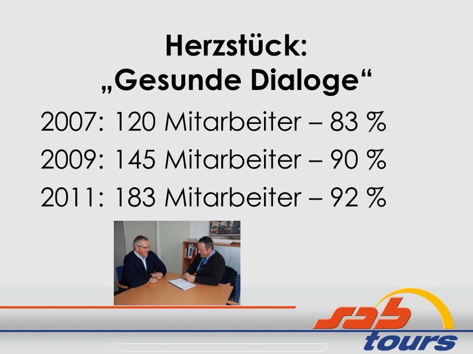 "Herzstück: ""Gesunde Dialoge"