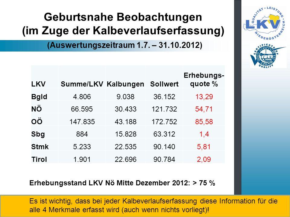 Geburtsnahe Beobachtungen (im Zuge der Kalbeverlaufserfassung) (Auswertungszeitraum 1.7. – 31.10.2012)