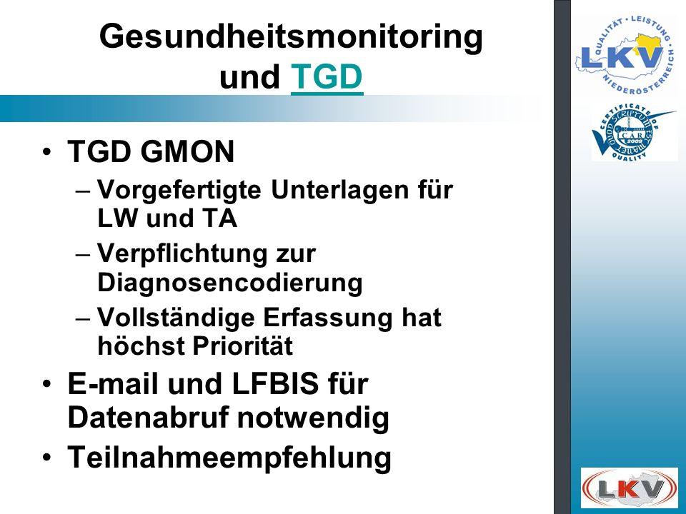 Gesundheitsmonitoring und TGD