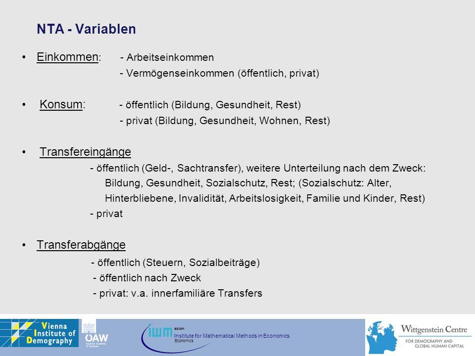 NTA - Variablen Einkommen: - Arbeitseinkommen
