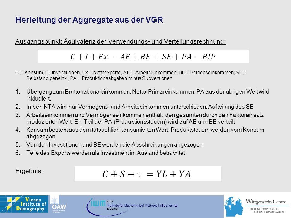 Herleitung der Aggregate aus der VGR