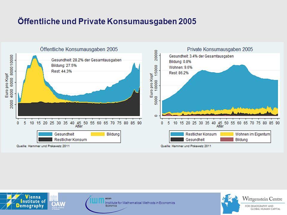 Öffentliche und Private Konsumausgaben 2005