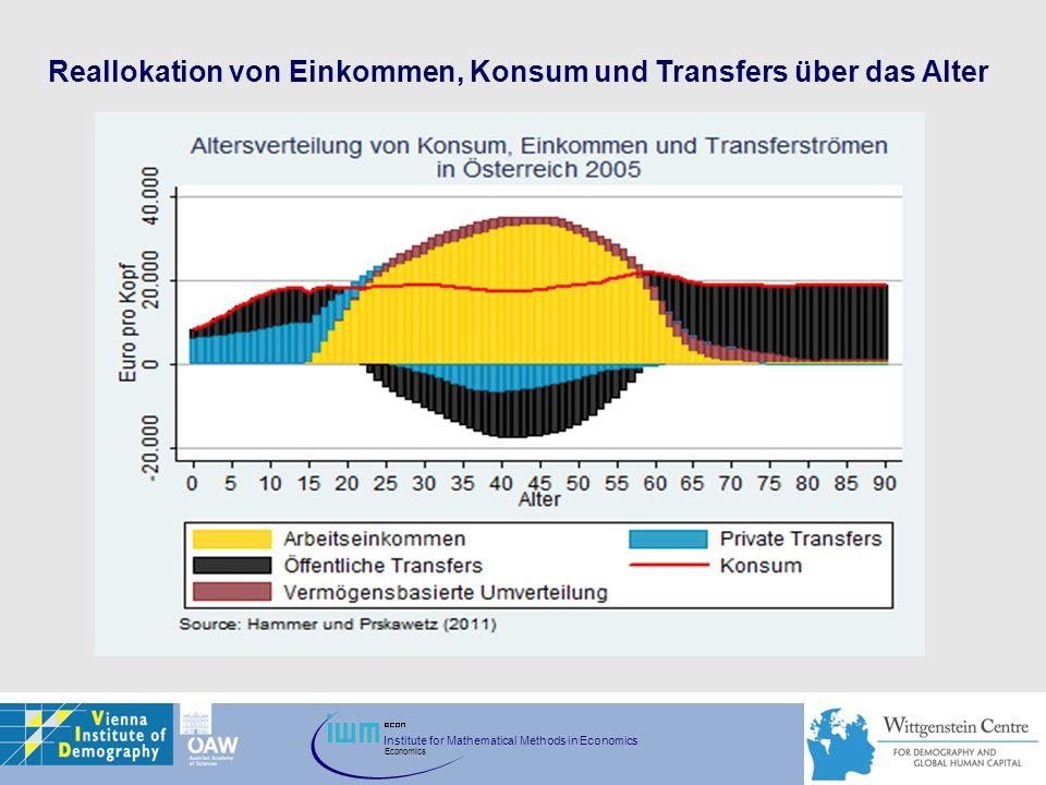 Reallokation von Einkommen, Konsum und Transfers über das Alter