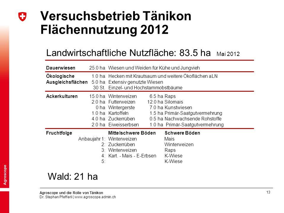 Versuchsbetrieb Tänikon Flächennutzung 2012