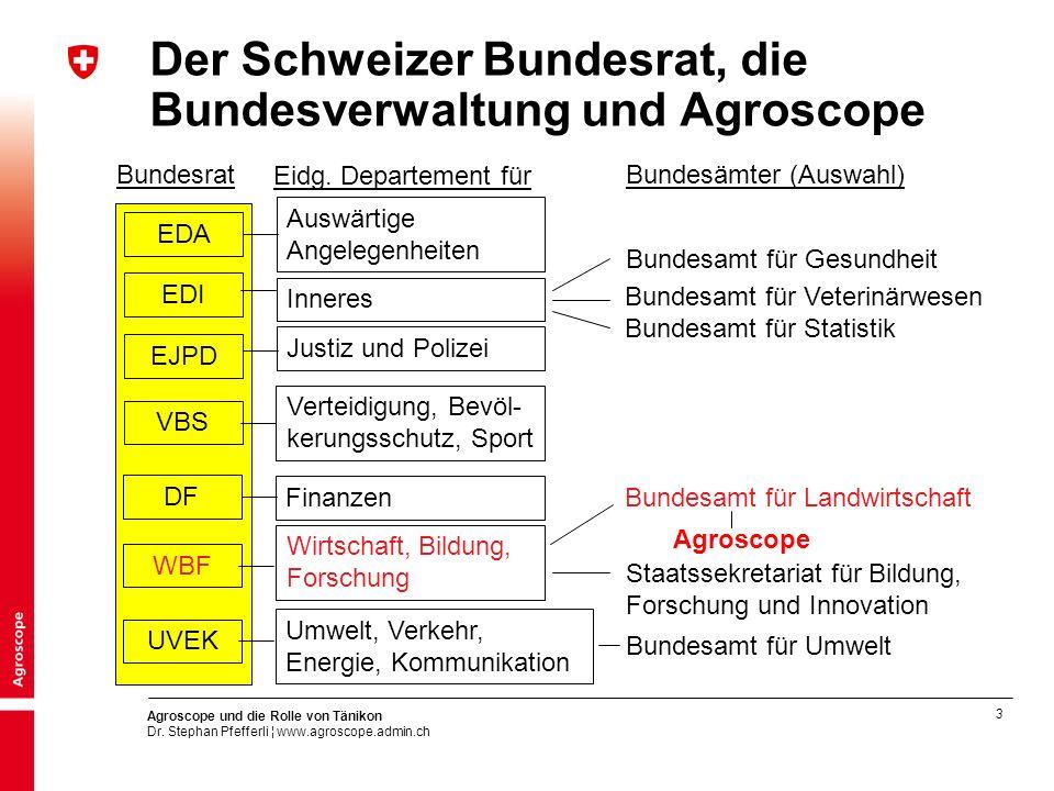 Der Schweizer Bundesrat, die Bundesverwaltung und Agroscope