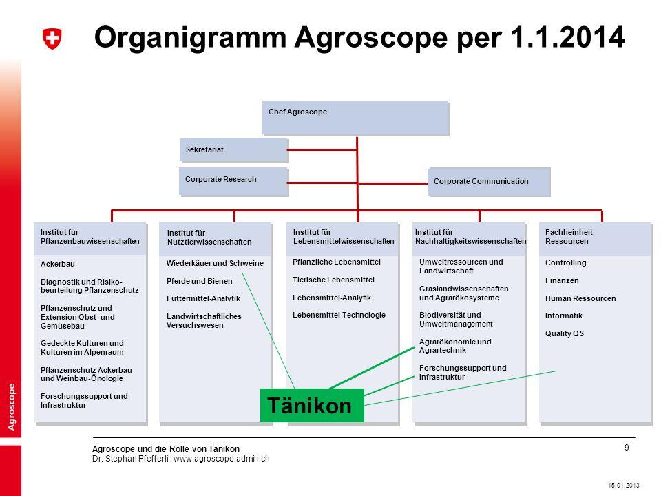 Organigramm Agroscope per 1.1.2014