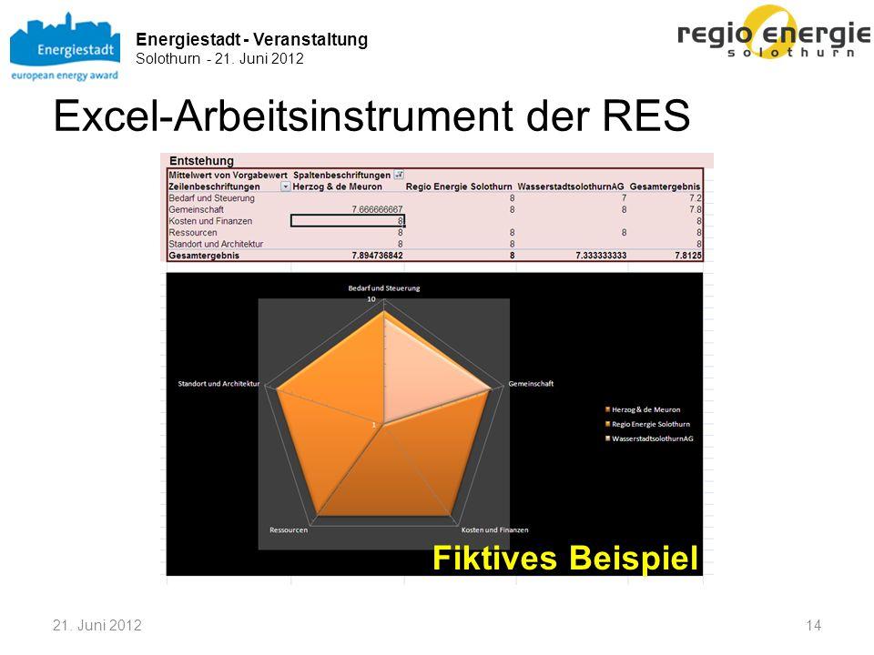 Excel-Arbeitsinstrument der RES