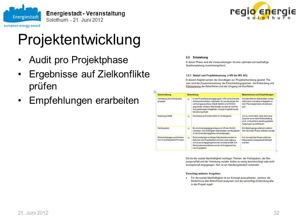 Projektentwicklung Audit pro Projektphase