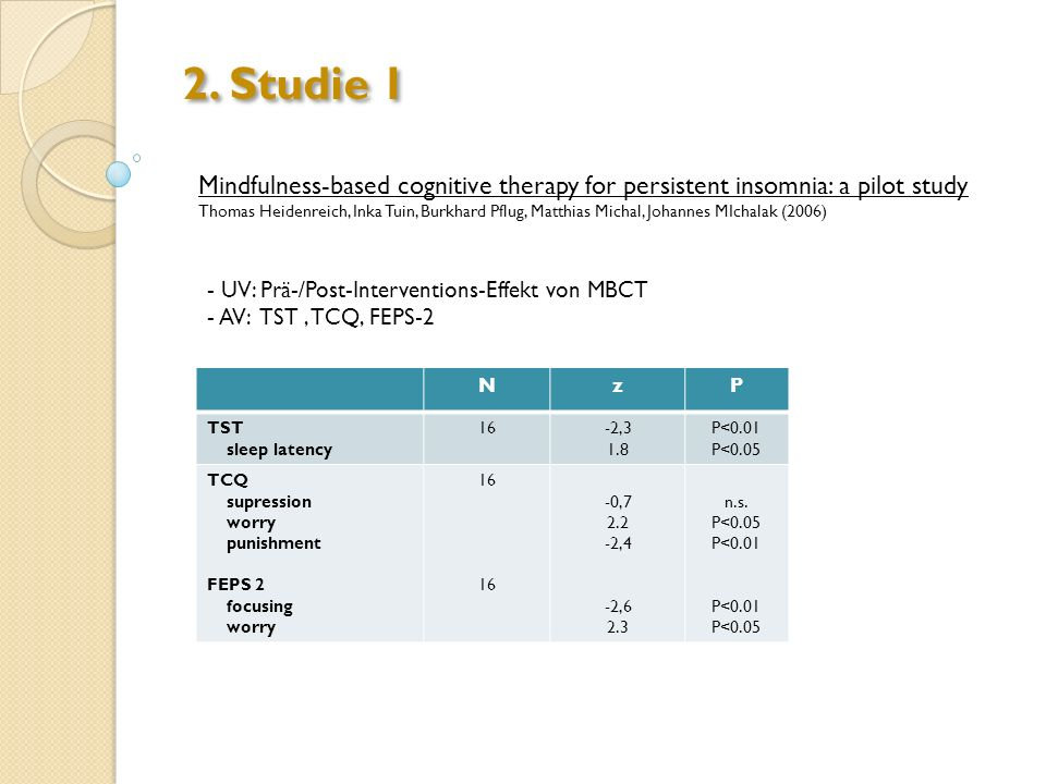 2. Studie 1 Mindfulness-based cognitive therapy for persistent insomnia: a pilot study.