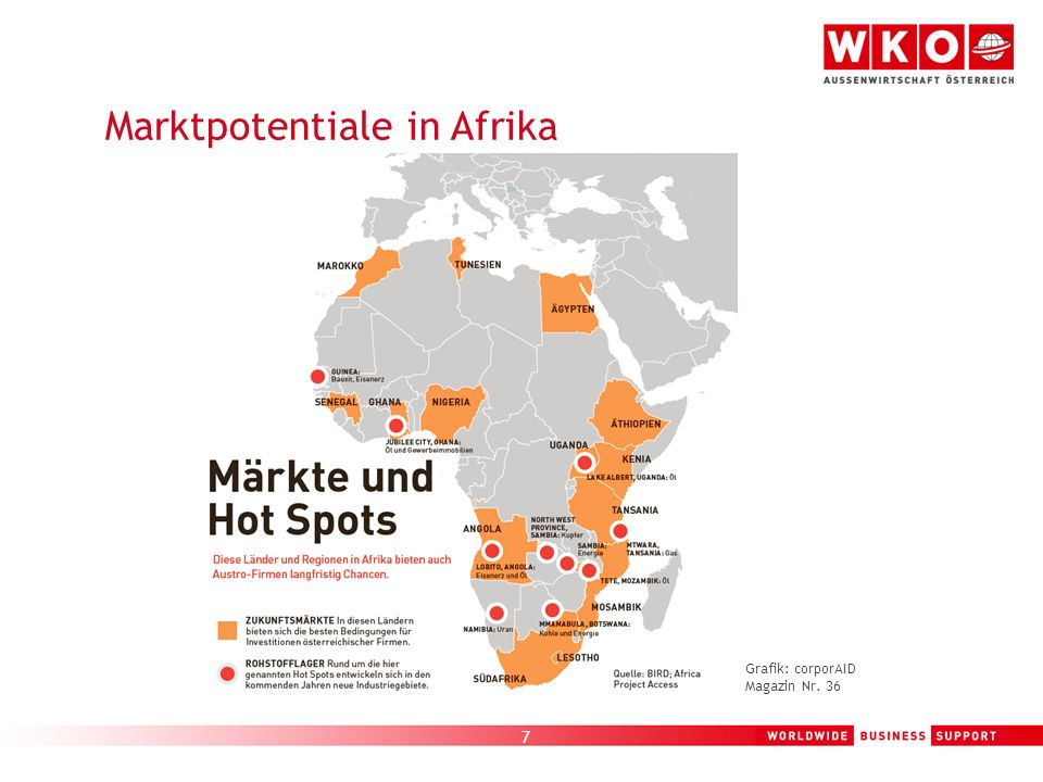 Marktpotentiale in Afrika