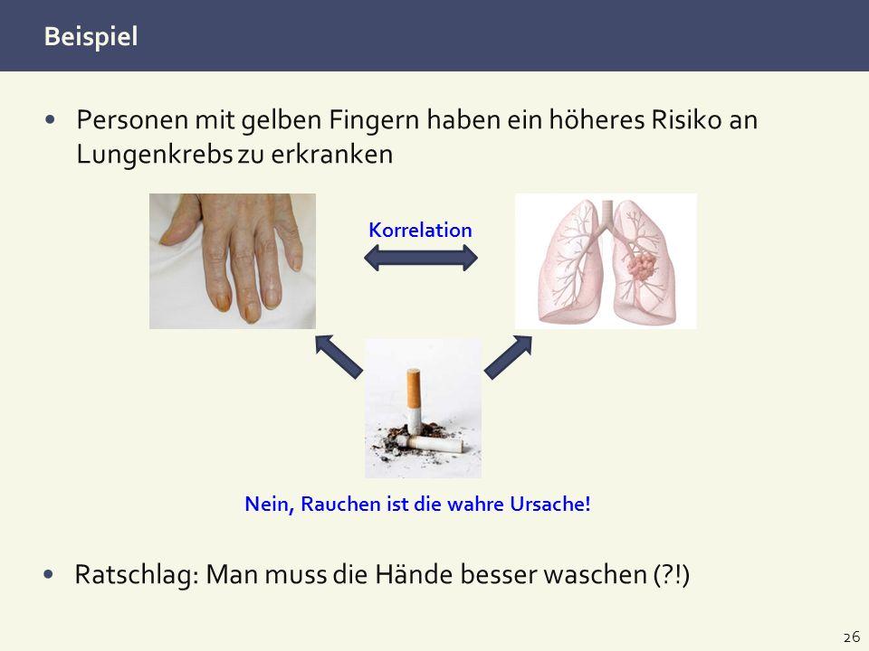 Nein, Rauchen ist die wahre Ursache!