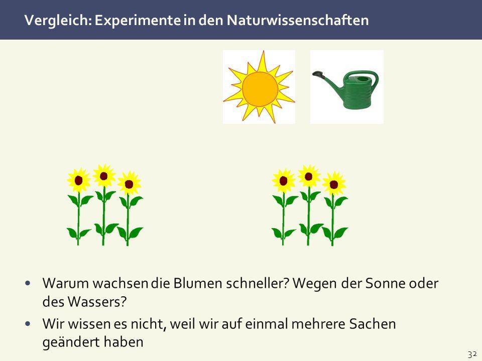 Vergleich: Experimente in den Naturwissenschaften