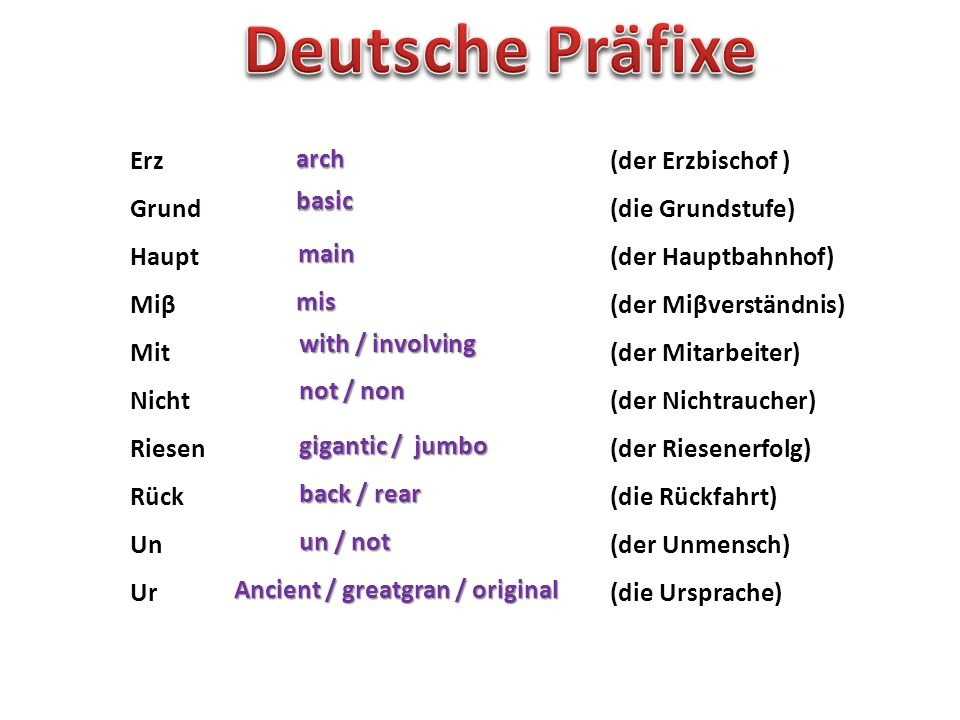 Deutsche Präfixe Erz (der Erzbischof ) arch Grund (die Grundstufe)