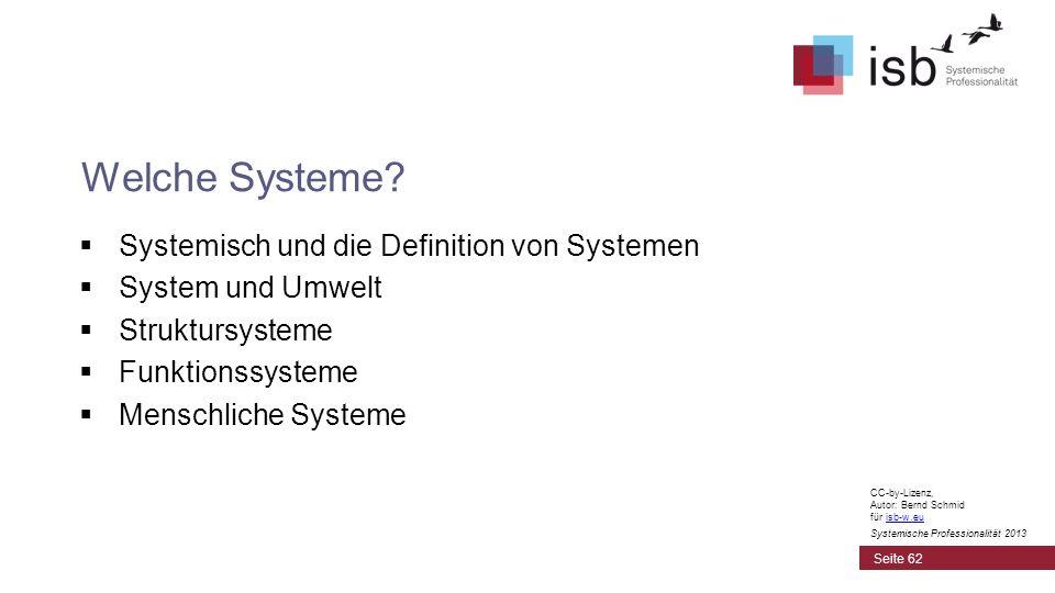 Welche Systeme Systemisch und die Definition von Systemen