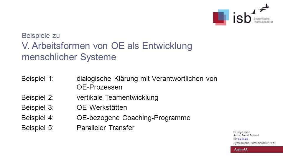 Beispiele zu V. Arbeitsformen von OE als Entwicklung menschlicher Systeme