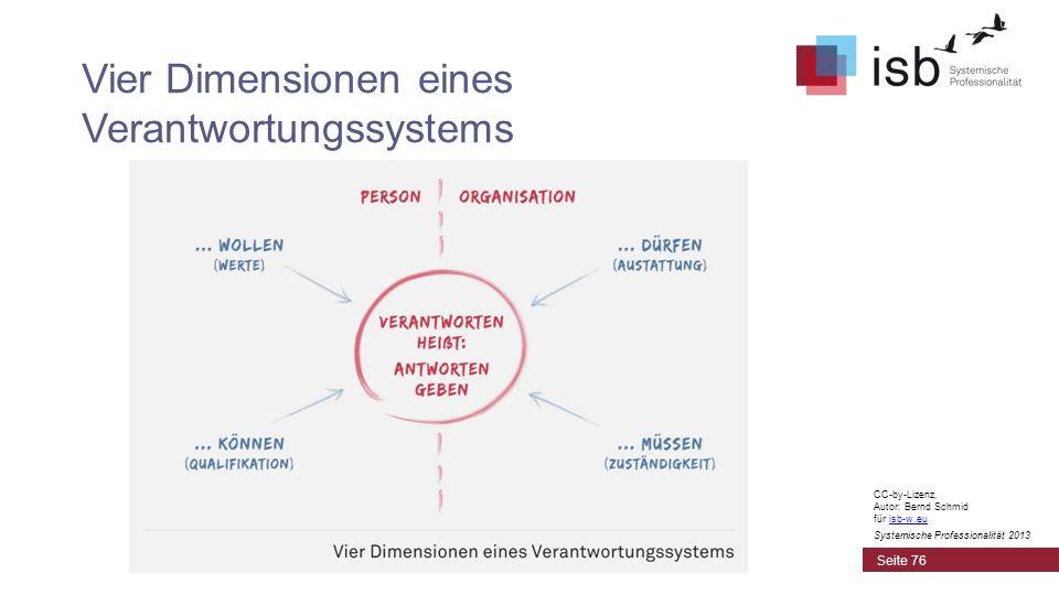 Vier Dimensionen eines Verantwortungssystems